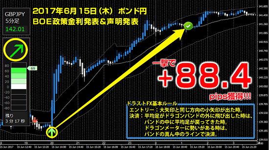 20170616_gbpjpy.png