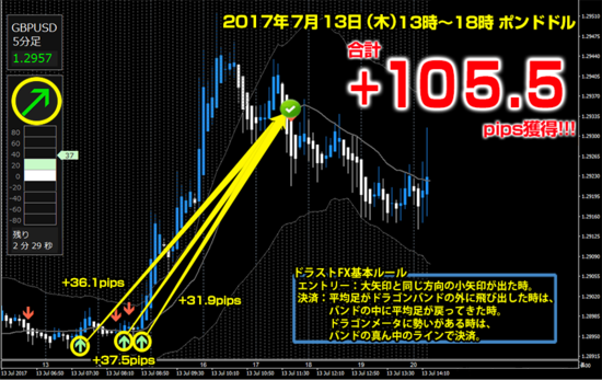 +105.5pips.png