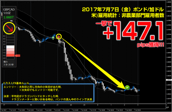 +147.1pips.png