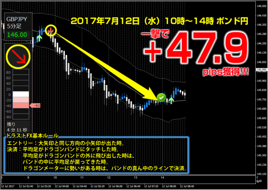 +47.9pips.png