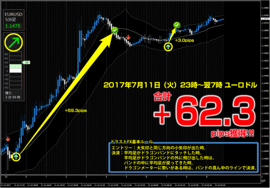 +62.3pips.png