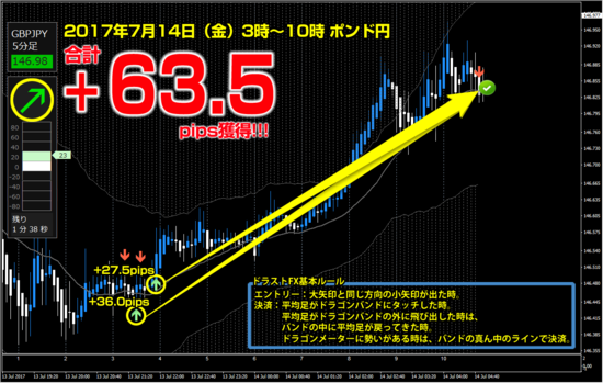 +63.5pips.png