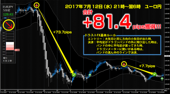 +81.4pips.png