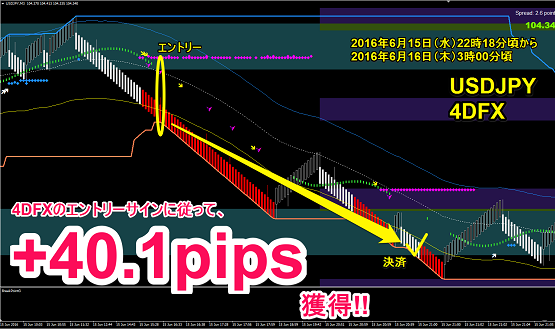 、+40.1pips.png